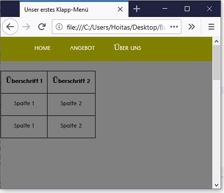 HTML Tabellen erstellen 4