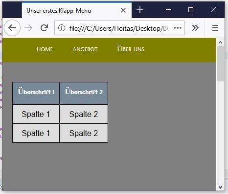 HTML Tabellen erstellen 5