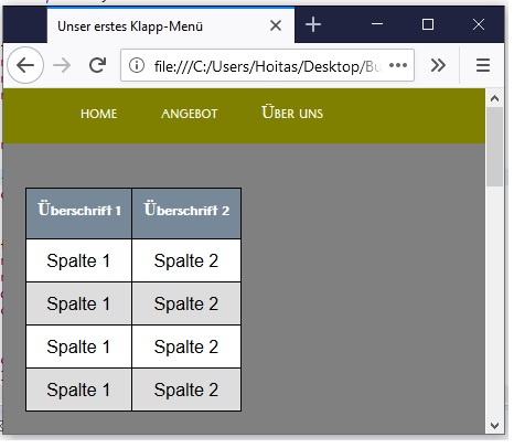 HTML Tabellen erstellen 6